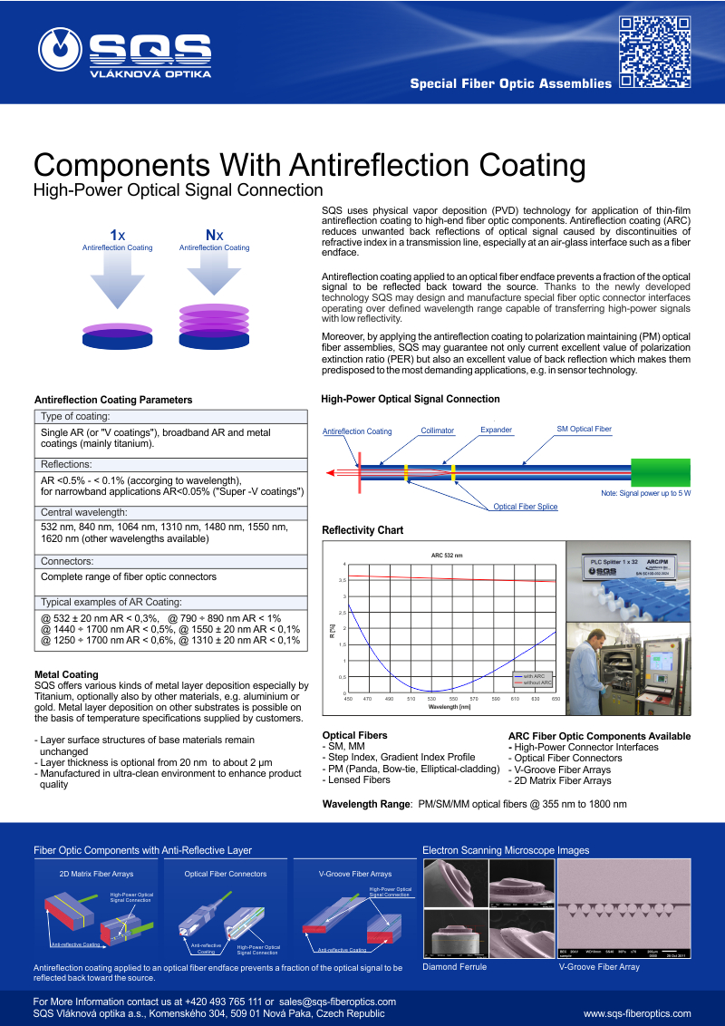 Optical Connection with Antireflection Coating